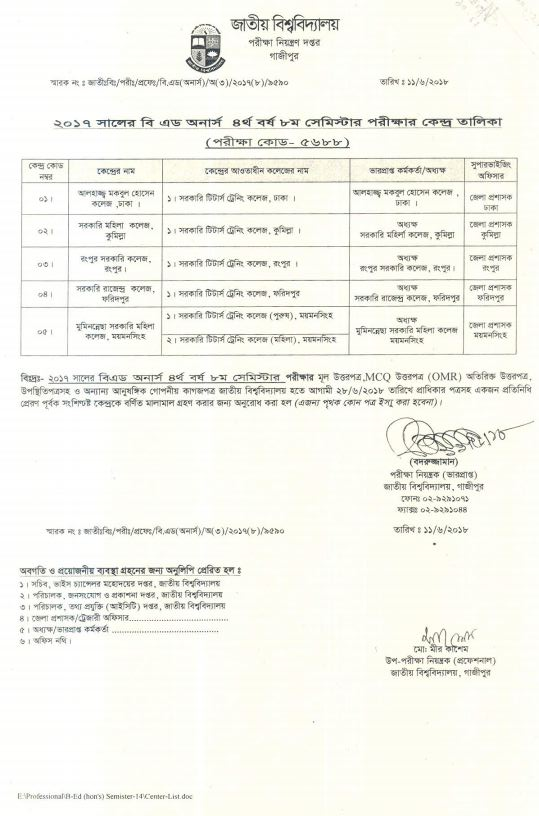Bed Honours 4th year 8th Semester Center List