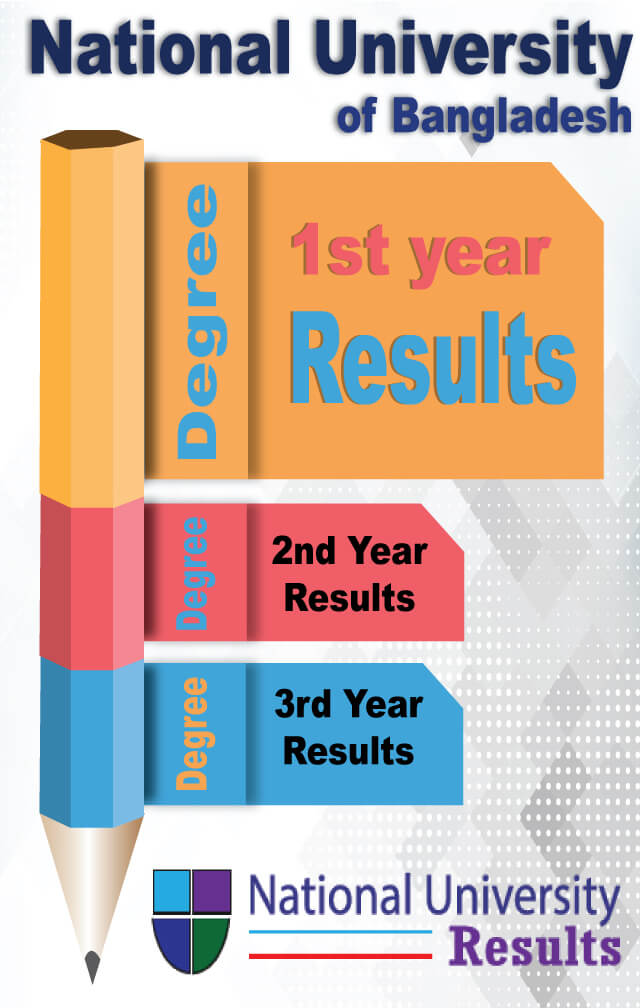 Degree 1st year Results 2019 for the session of 2018