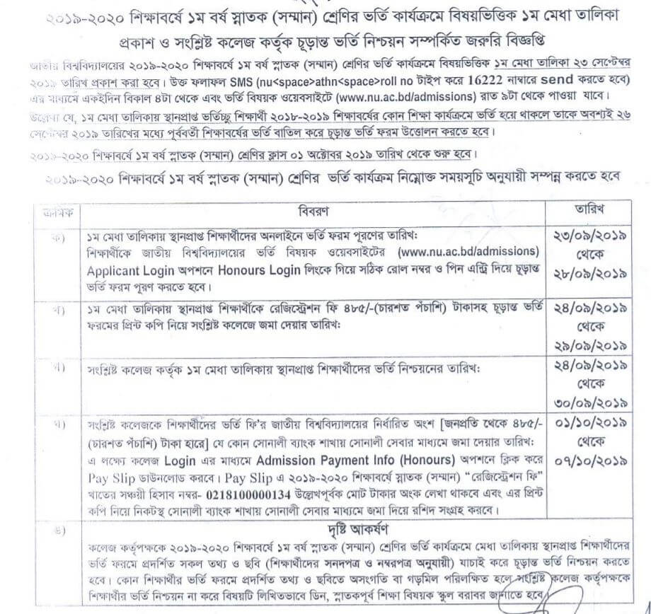 Honours 1st year admission results 2019-20