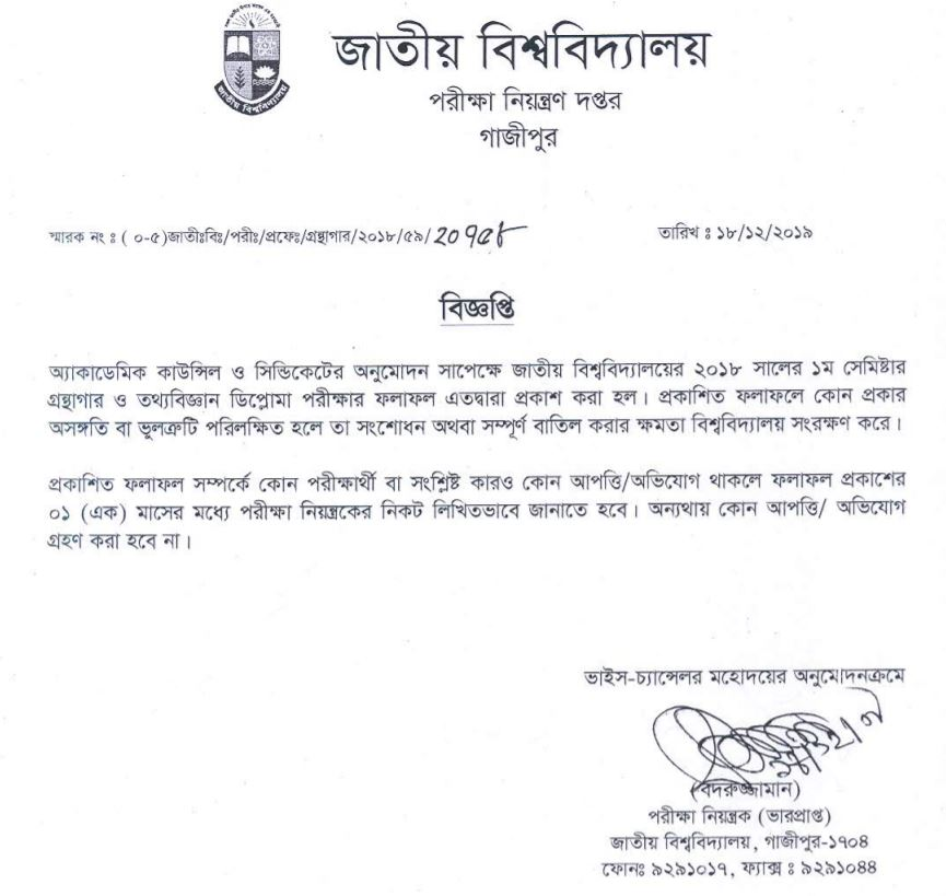 BEd Honours 7th Semester Result 2019